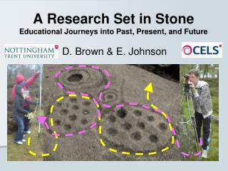 A Research Set in Stone Educational Journeys into Past, Present, and Future