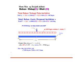 M mak =Mu  =1/8x q x L  ²    +   ¼ x  P'x L