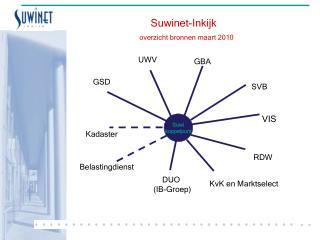 Suwinet-Inkijk   overzicht bronnen maart 2010