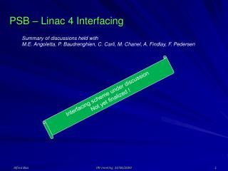 PSB – Linac 4 Interfacing