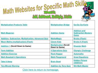 Math Websites for Specific Math Skills