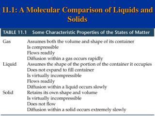 11.1: A Molecular Comparison of Liquids and Solids