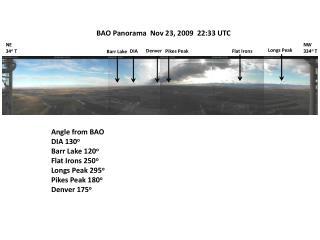 BAO Panorama  Nov 23, 2009  22:33 UTC