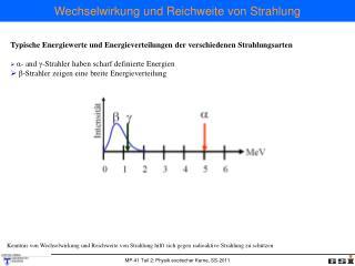 Wechselwirkung und Reichweite von Strahlung