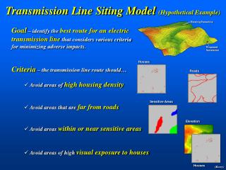Transmission Line Siting Model Hypothetical Example
