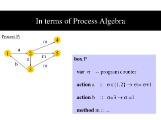 In terms of Process Algebra