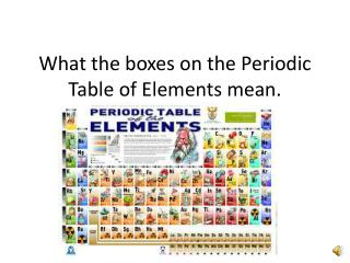 What the boxes on the Periodic Table of Elements mean.