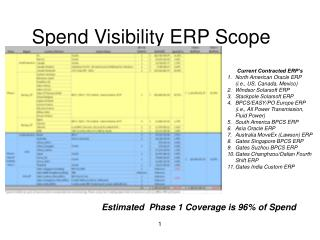 Spend Visibility ERP Scope