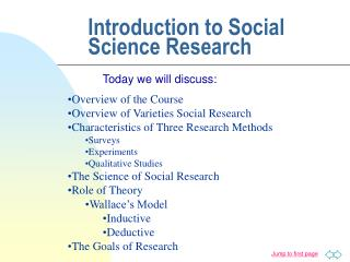 Introduction to Social Science Research