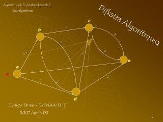 Dijkstra Algoritmusa