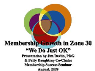 "Membership Growth in Zone 30 "" We Do Just OK"" Presentation  by Jim Devlin, PDG"