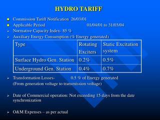 HYDRO TARIFF