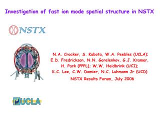 Investigation of fast ion mode spatial structure in NSTX