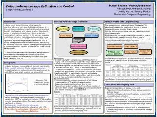 Defocus-Aware Leakage Estimation and Control ( vlsicad.ucsd )