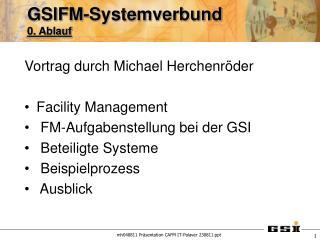 GSIFM-Systemverbund 0. Ablauf