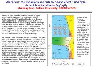 D. Fobes  et al .,  Phys. Rev. B  84, 014406 (2011)