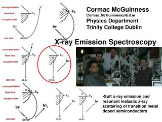 X-ray Emission Spectroscopy