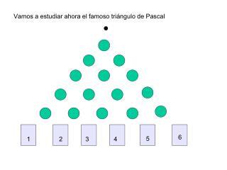 Vamos a estudiar ahora el famoso triángulo de Pascal