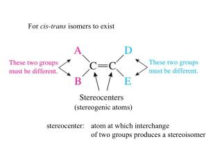 For  cis-trans  isomers to exist