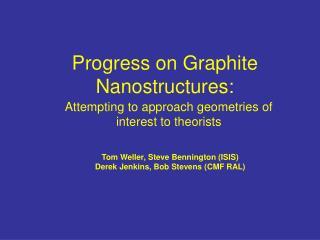 Progress on Graphite Nanostructures: