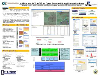MAEviz and NCSA-GIS an Open Source GIS Application Platform