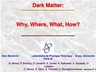 Dark Matter: Why, Where, What, How?