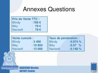 Annexes Questions