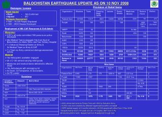 BALOCHISTAN EARTHQUAKE UPDATE AS ON 10 NOV 2008