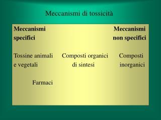 Meccanismi di tossicit