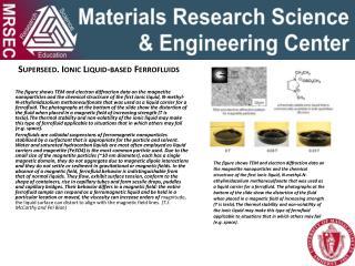 Superseed . Ionic Liquid-based  Ferrofluids