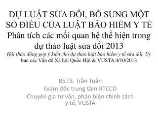 BS.TS.  Trần Tuấn Giám đốc trung tâm  RTCCD