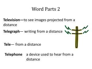 Word Parts 2