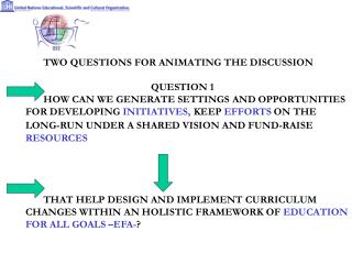 TWO QUESTIONS FOR ANIMATING THE DISCUSSION 					QUESTION 1