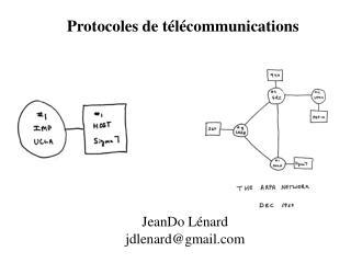 Protocoles de télécommunications  JeanDo Lénard jdlenard@gmail