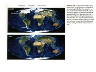 BIOG Pleistocene