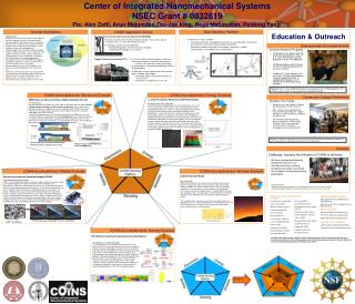 Center of Integrated Nanomechanical Systems NSEC Grant # 0832819