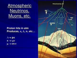Atmospheric  Neutrinos, Muons, etc.