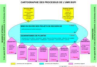 SATISFACTION : 1) des agents BGPI  2) des clients des quarantaines  3) du Directeur d'Unité