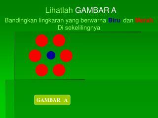 GAMBAR   A