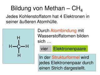 Bildung von Methan – CH 4