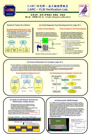 LARC  研究群  –  晶片驗證實驗室 LARC – VLSI Verification Lab. 指導老師:清華大學電機系 黃錫瑜  副教授