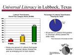 Universal Literacy in Lubbock, Texas