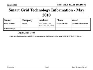 Smart Grid Technology Information - May 2010