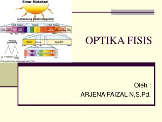 OPTIKA FISIS