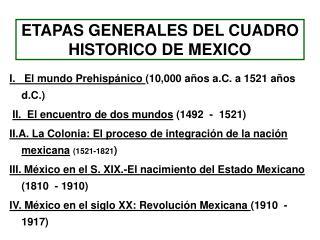 ETAPAS GENERALES DEL CUADRO HISTORICO DE MEXICO