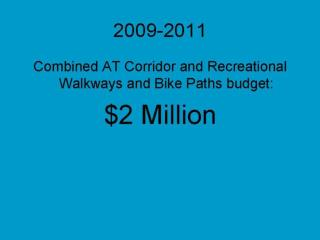 Projects Completed by 2011 $ 2 Million / yr.