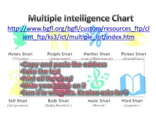 Multiple Intelligence Chart