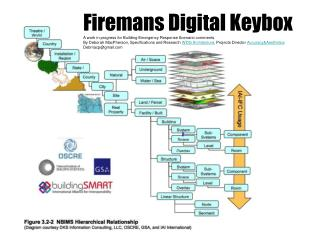 Firemans Digital Keybox A work in progress for Building Emergency Response Scenario comments