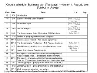 Course schedule, Business part (Tuesdays) – version 1, Aug 25, 2011  Subject to change!