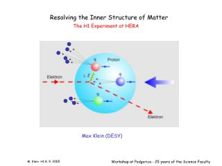 Resolving the Inner Structure of Matter The H1 Experiment at HERA